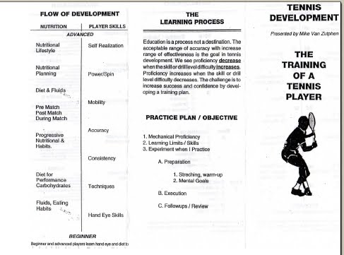 flyer of training a tennis player